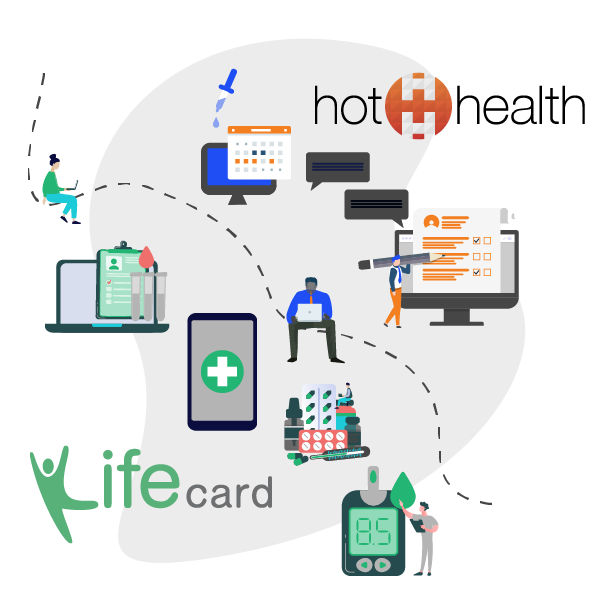 HotHealth and Lifecard